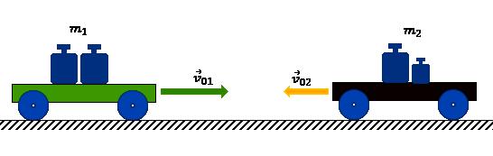 Logoptimus - тіла після взаємодії