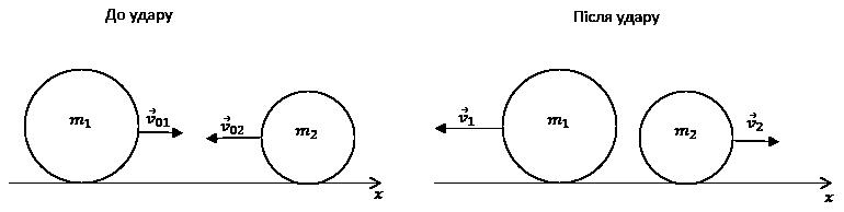 Logoptimus - Малюнок до прикладу 1