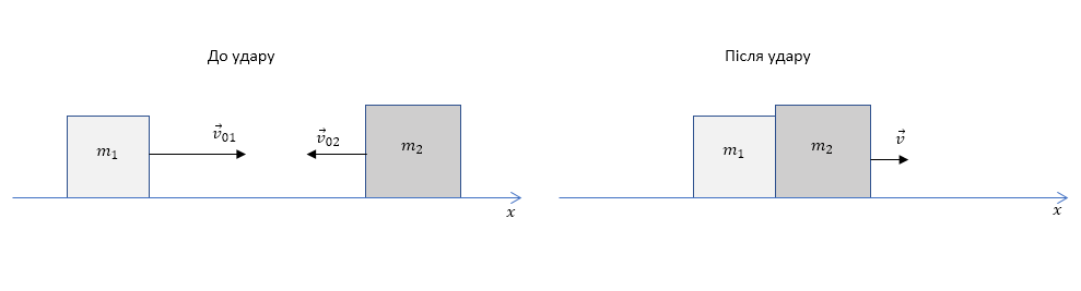 Logoptimus - Малюнок до задачі 2