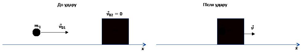 Logoptimus - Малюнок до задачі 3